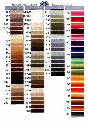Mouliné färg 3823-3866