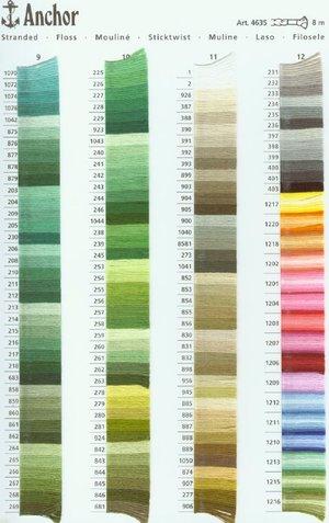Anchor mouliné färg 848-895